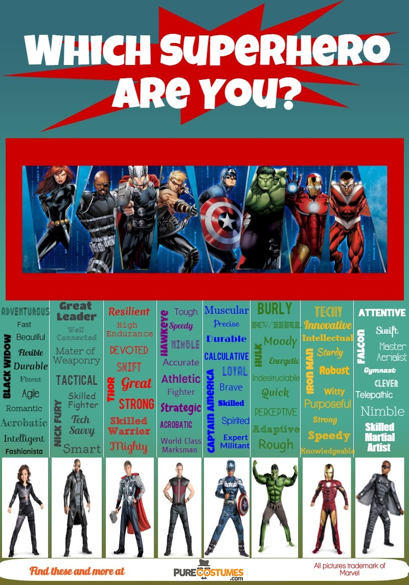 info-which-superhero-are-you