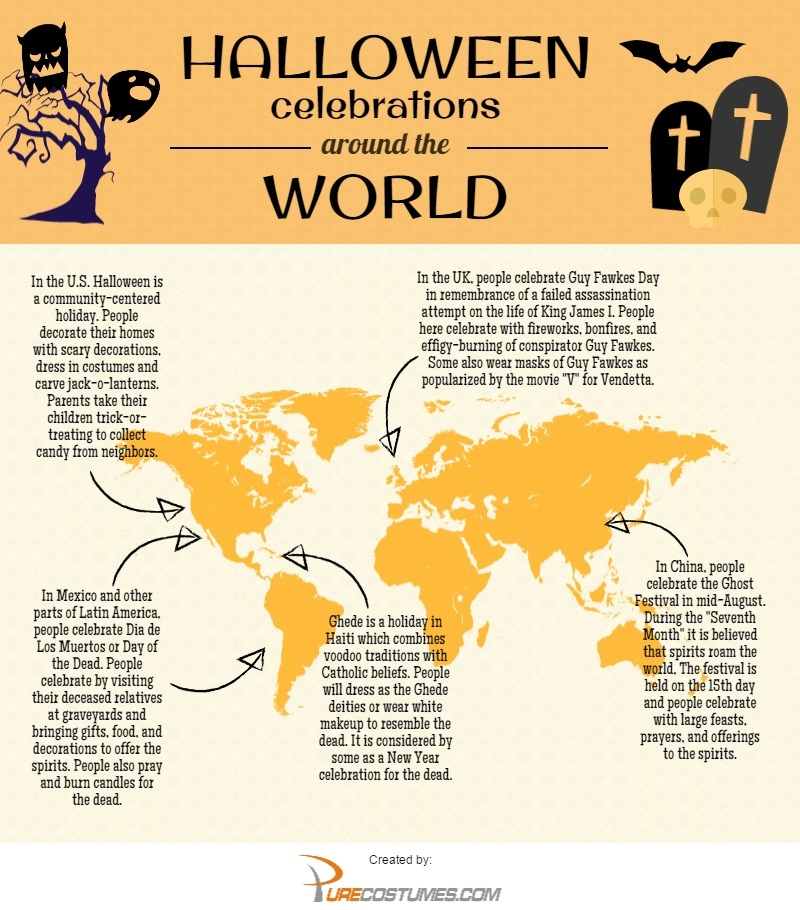 halloween celebrations around the world