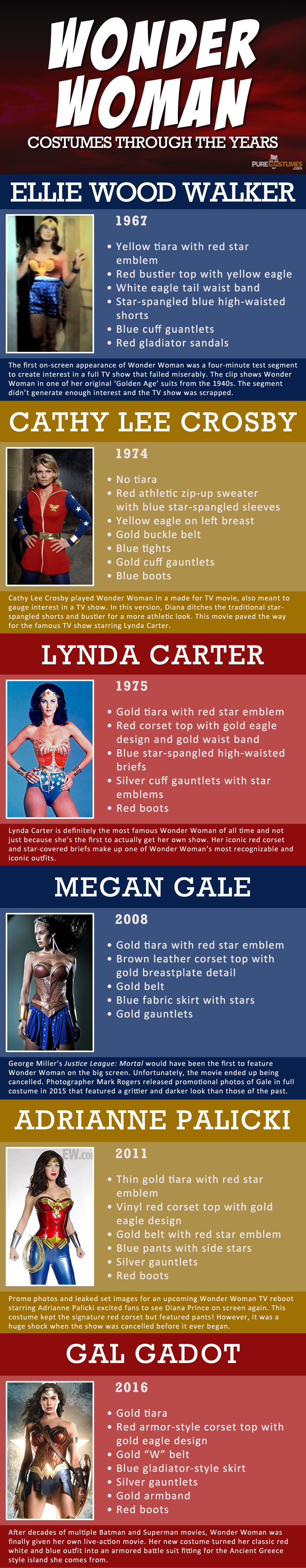 info-live-action-wonder-woman-costumes
