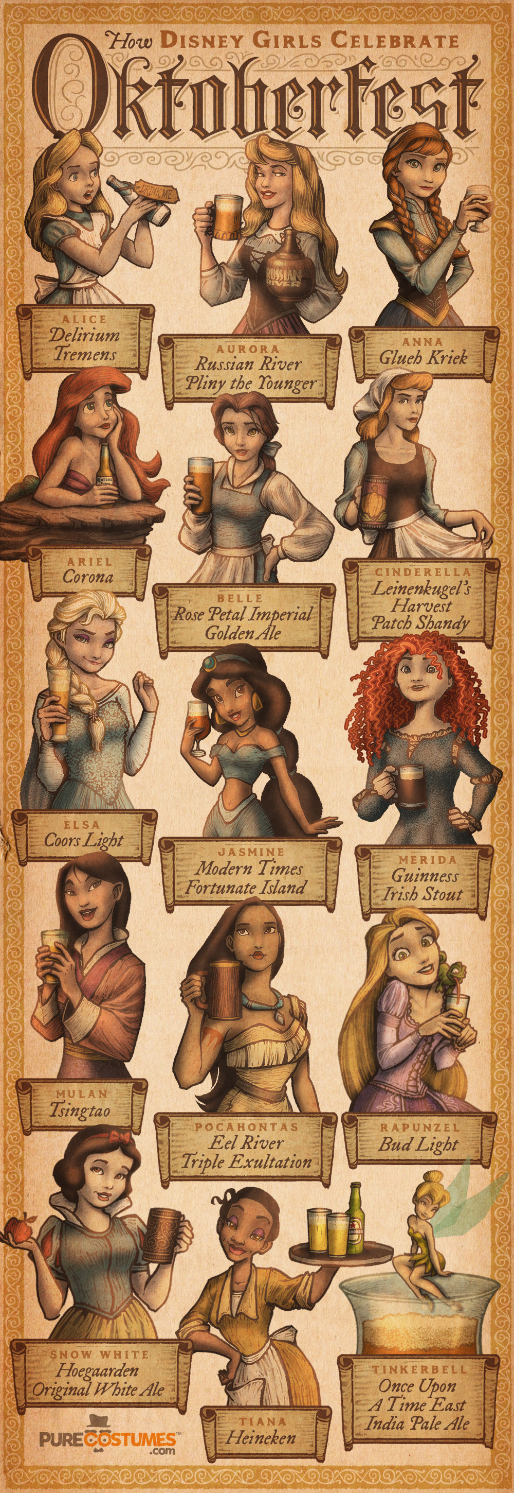How Disney Girls Celebrate Oktoberfest Infographic