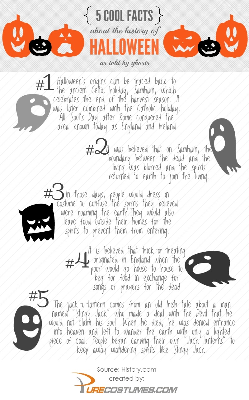 5 cool facts about the history of halloween as toldghosts