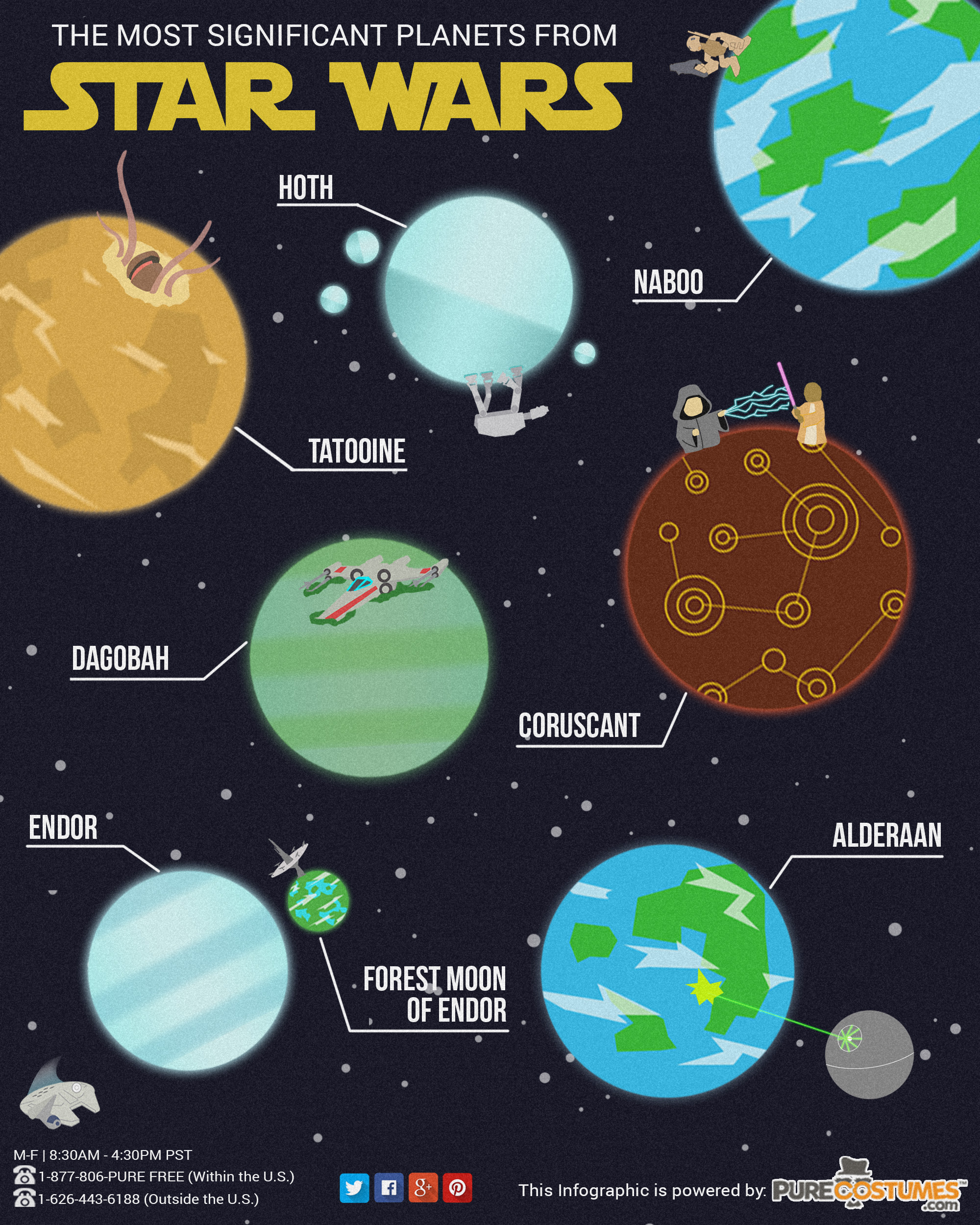 infographic the most significant planets in star wars. Black Bedroom Furniture Sets. Home Design Ideas