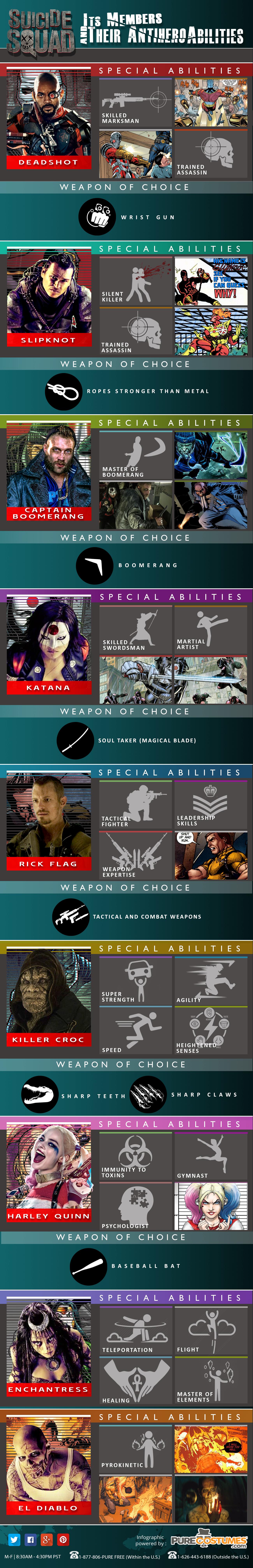 Suicide Squad Infographic
