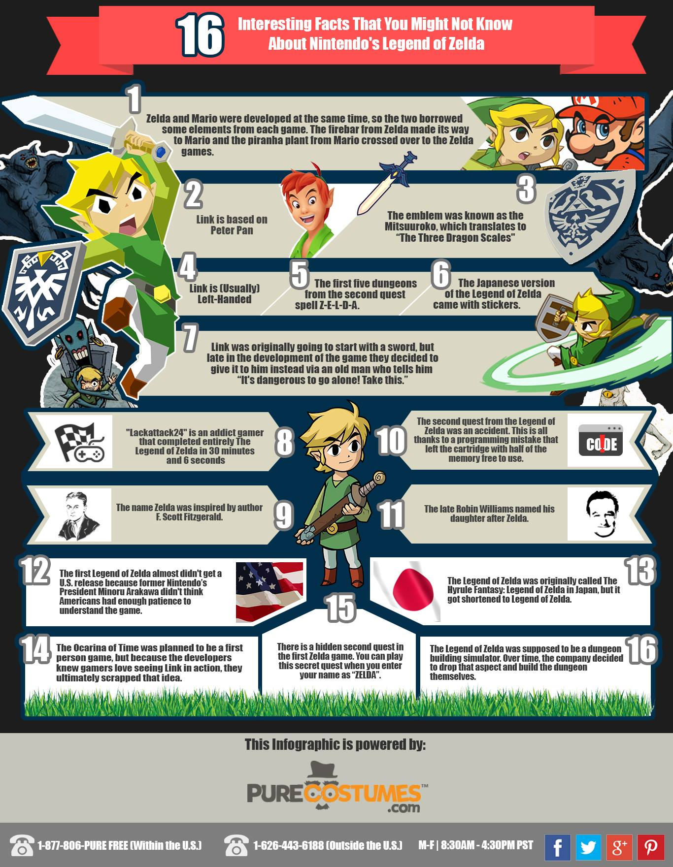 Facts About Legend of Zelda Infographic