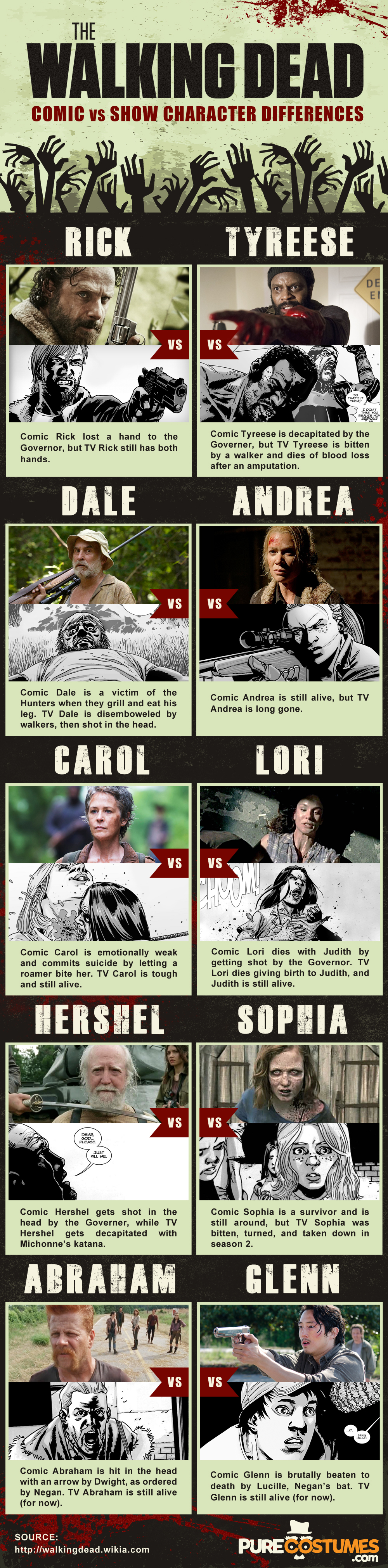 The Walking Dead Infographic