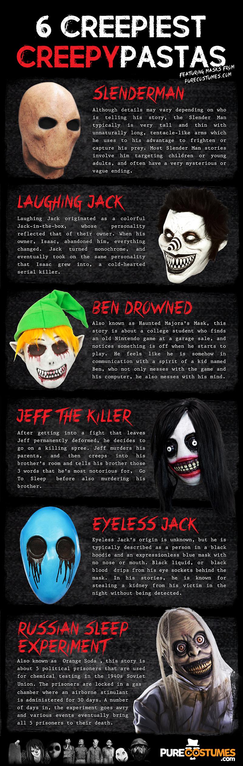 Infographic Creepiest Creepypastas