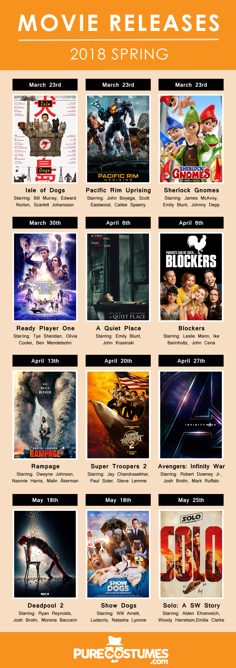 Infographic: 2018 Spring Movie Releases