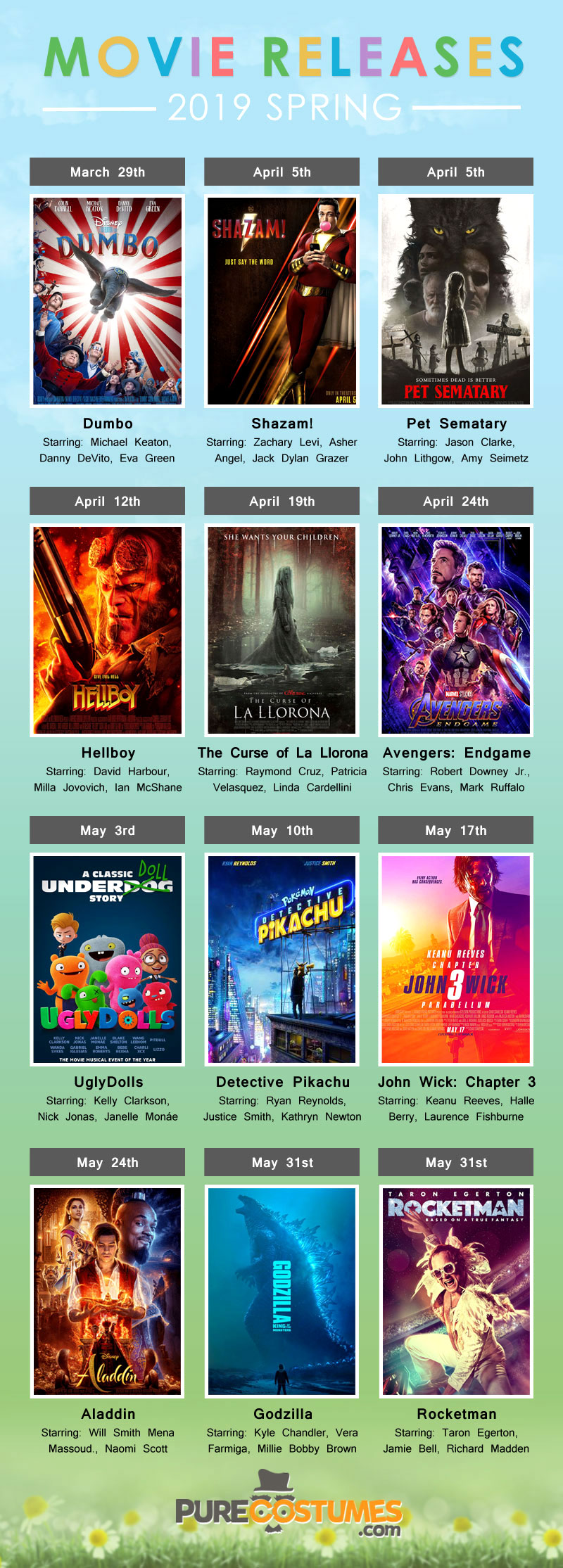 Spring 2019 Movie Releases Infographic