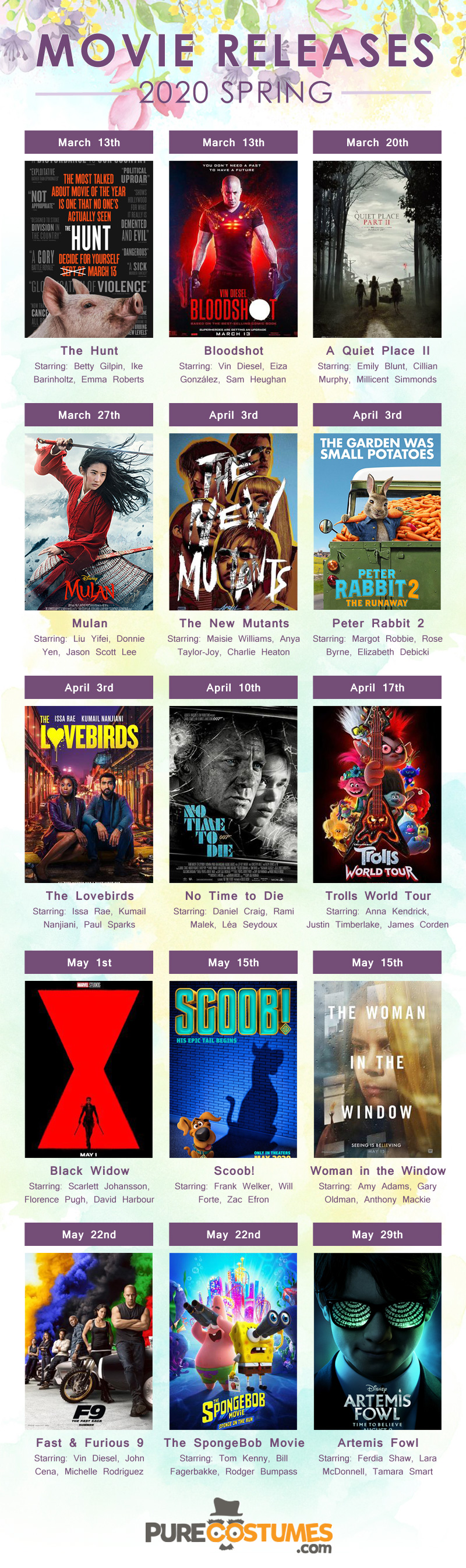 Spring 2020 Movie Releases Infographic