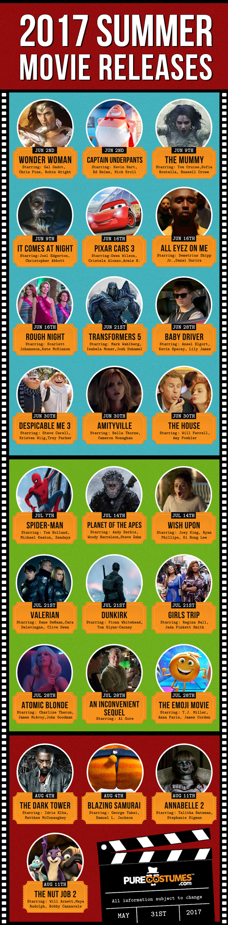Infographic: 2017 Summer Movie Releases