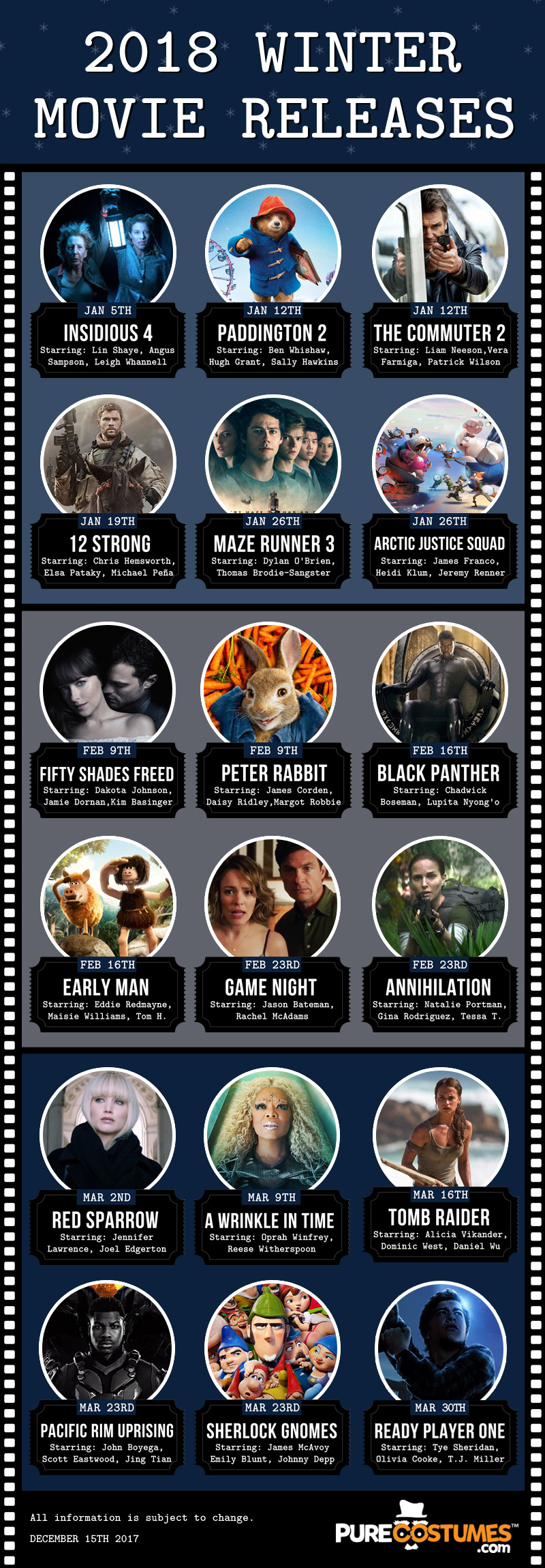 Infographic: 2018 Winter Movie Releases