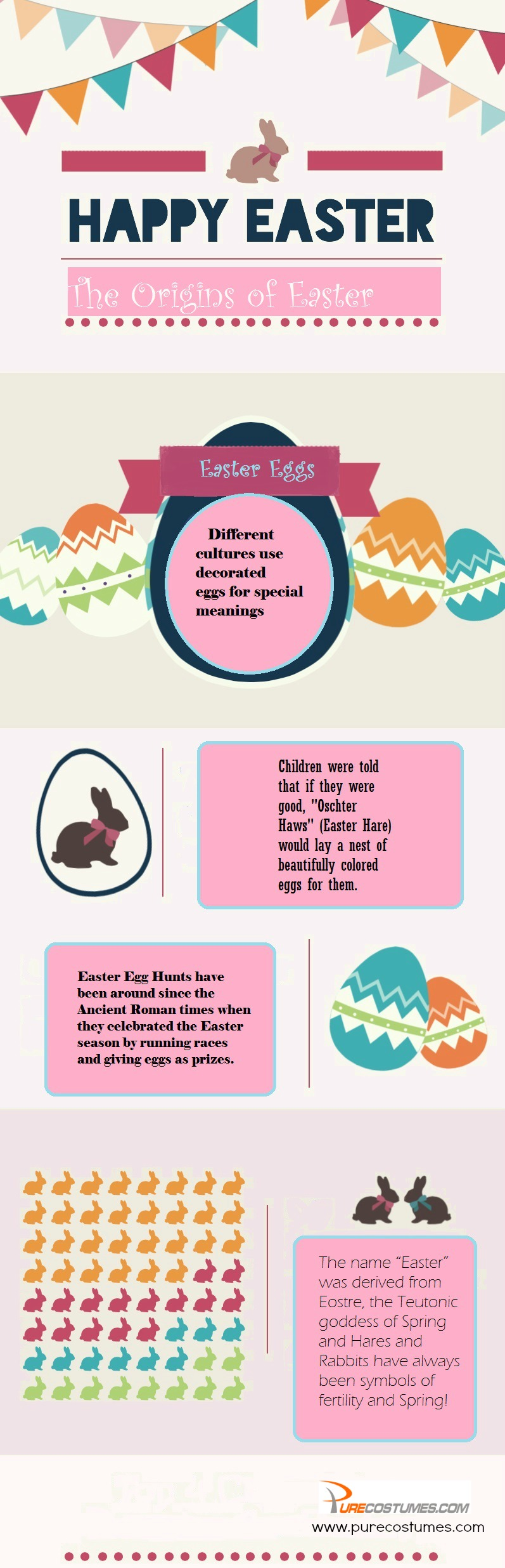 Origins of Easter Infographic